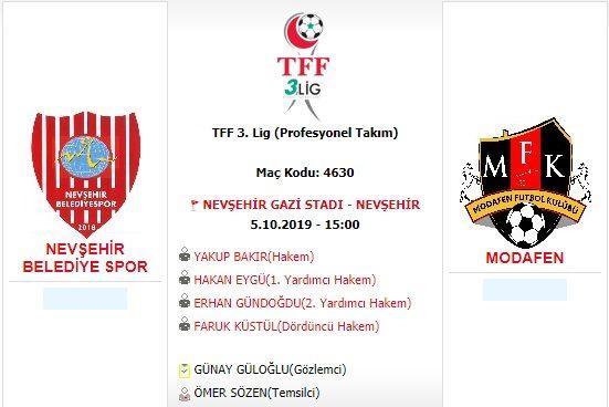 Nevşehir Belediyespor seri başlatmak istiyor