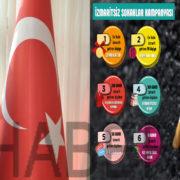 Birlik Başkanı Pınarbaşı'dan kampanyaya tam destek